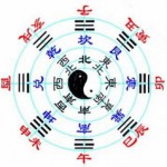 YingYangTao115-150x150 dans Le Livre des Oracles