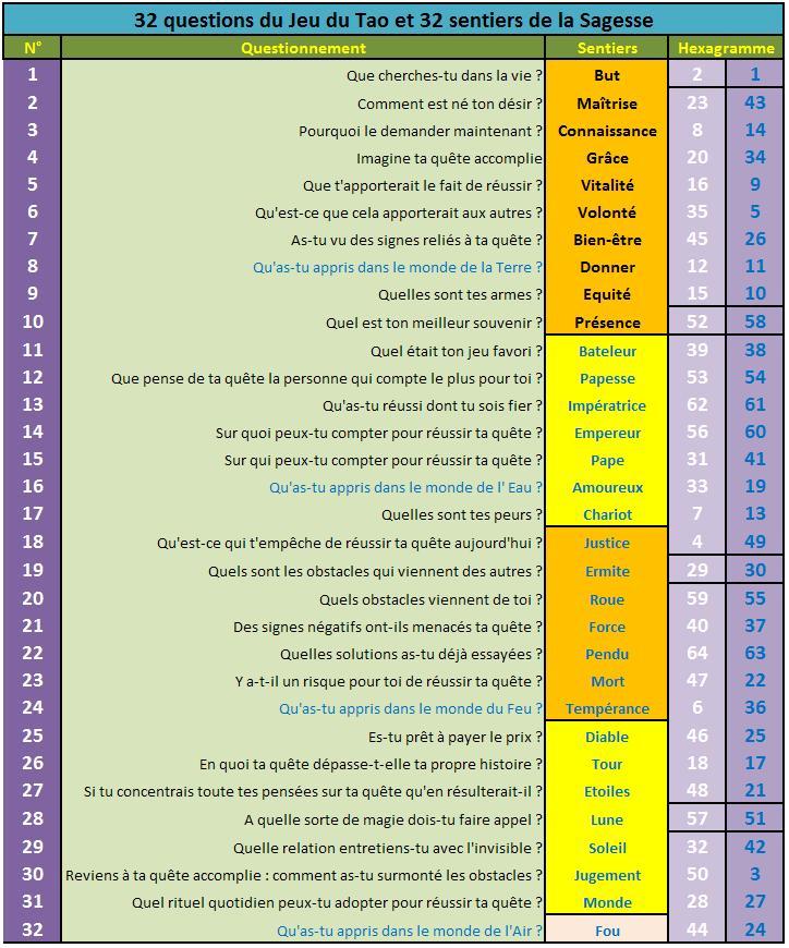 32-questions-du-jeu-du-tao1