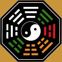 Présentation du Livre des Mutations dans Le Livre des Mutations yi_king-trigrammes